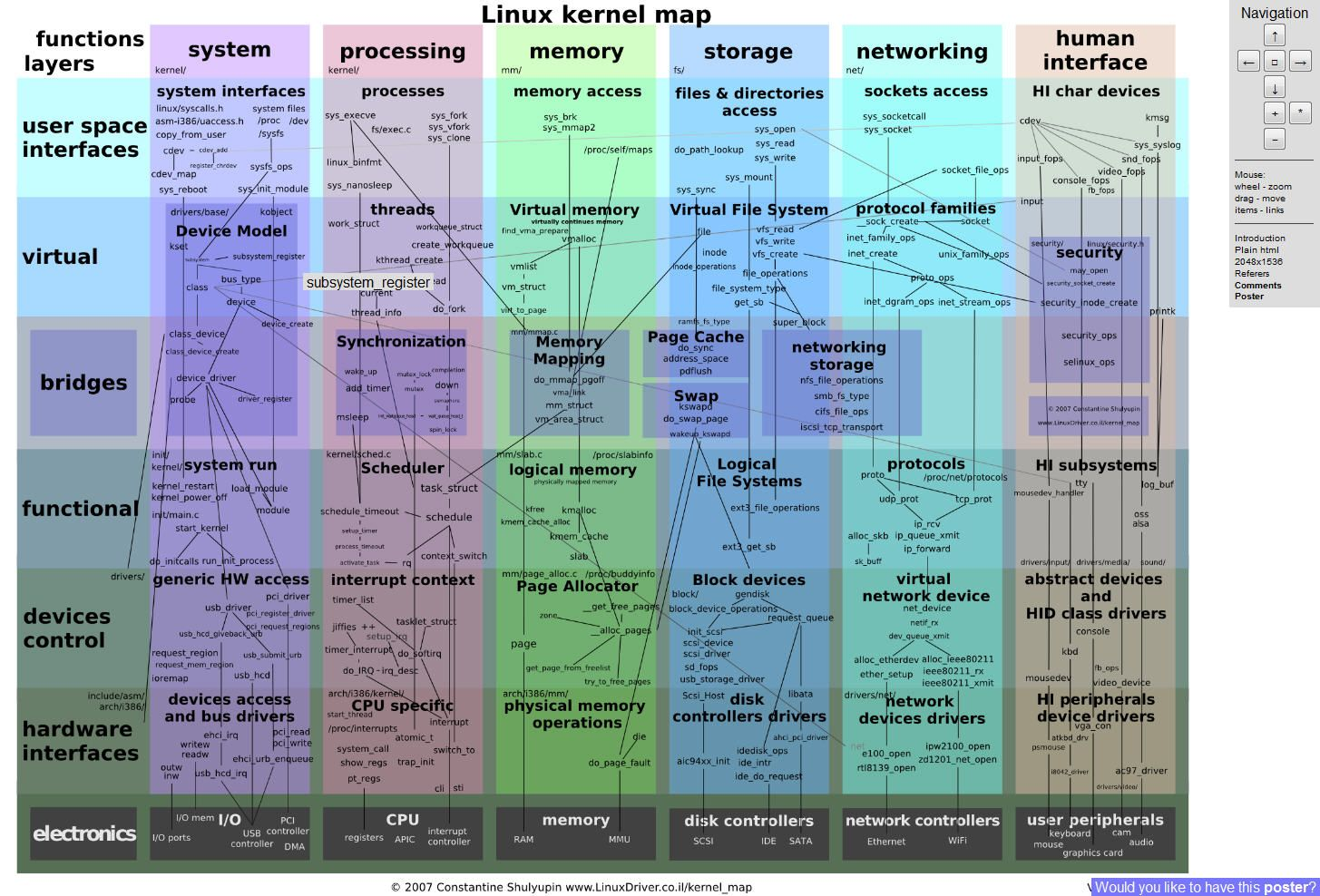 mapainteractivokernel