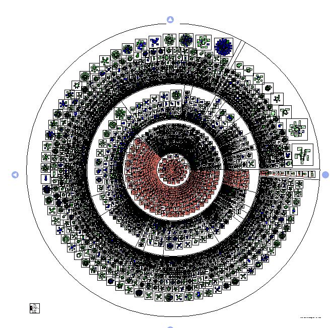 kernel-icc
