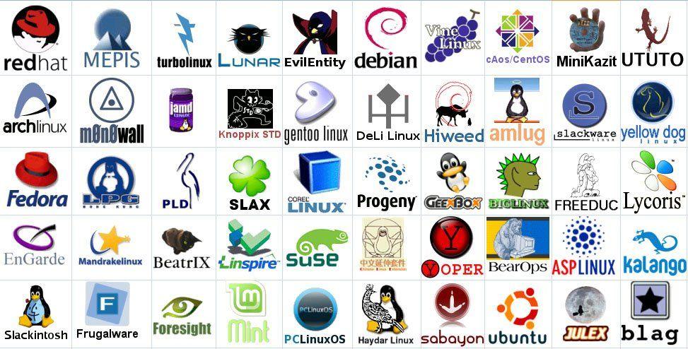 Logos de distribuciones GNU/Linux » MuyLinux