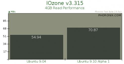 ubuntu-910-benchmarks-1