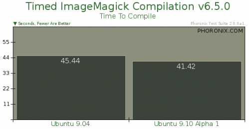 ubuntu-910-benchmarks-3