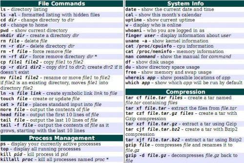 Chuletas Linux