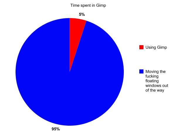 gimp2.8-uso