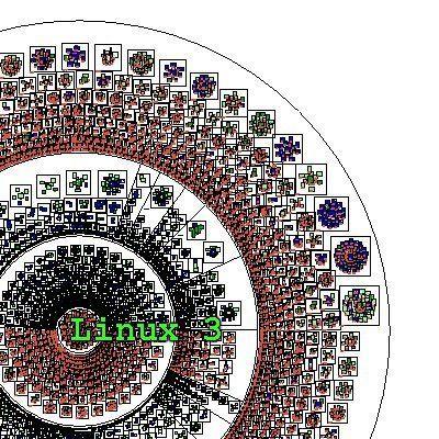 linux_kernel_map