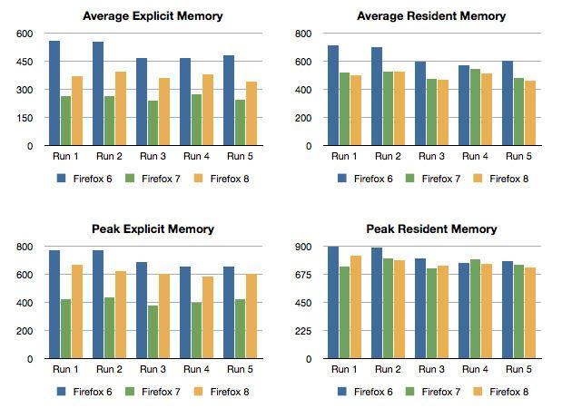 memoria-ff7