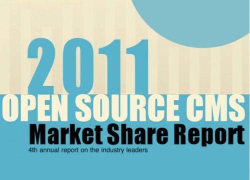 estudio cms 500x359 WordPress sigue siendo el CMS Open Source más popular