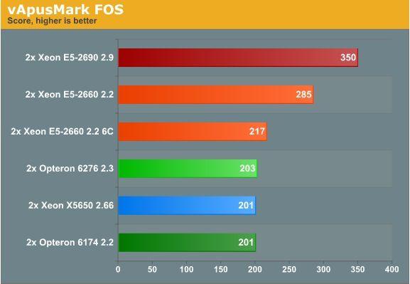 hp-gen8-linux-virtualizacion