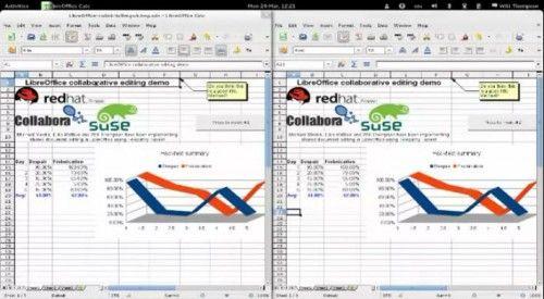 libreoffice colaborar 500x275 LibreOffice ya permite colaborar en documentos a través de Internet