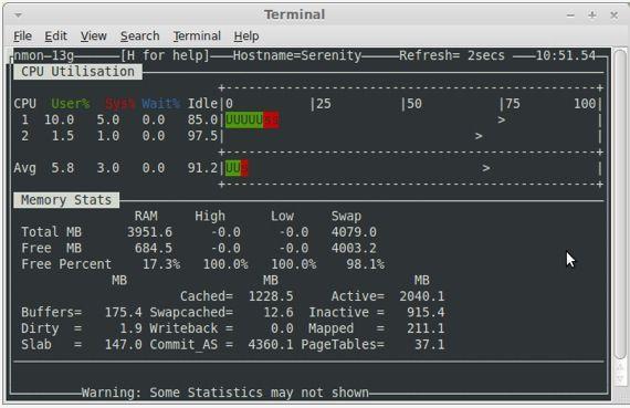 monitorizacion-linux-hp