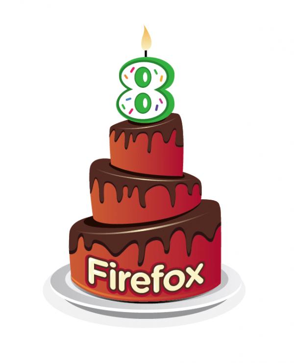 Firefox-tarta