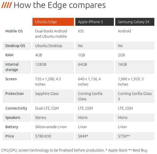 edge_vs