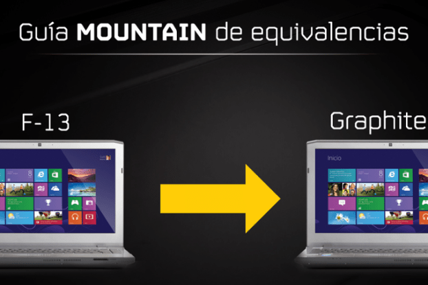 equipos mountain