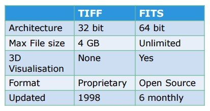 fits_vs_tiff