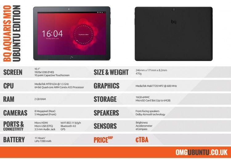 Características del Aquaris M10 Ubuntu Edition
