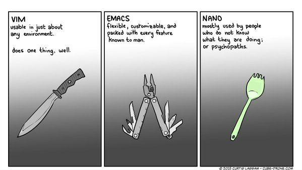 Vim vs Emacs vs nano