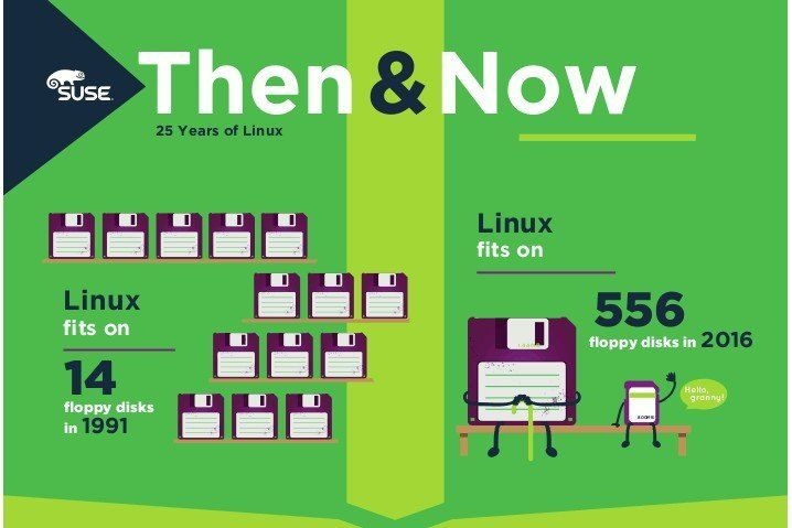 25_years_of_linux