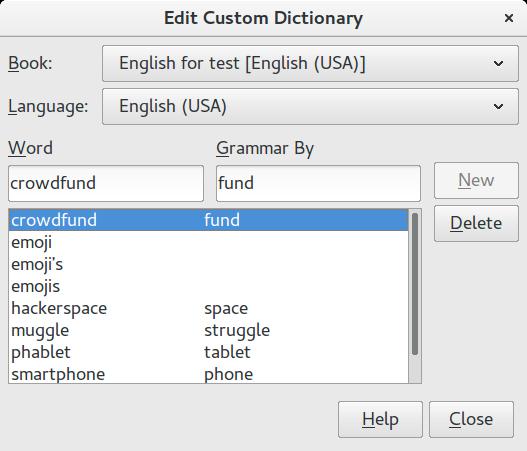 Gramática por en inglés de LibreOffice 6.0