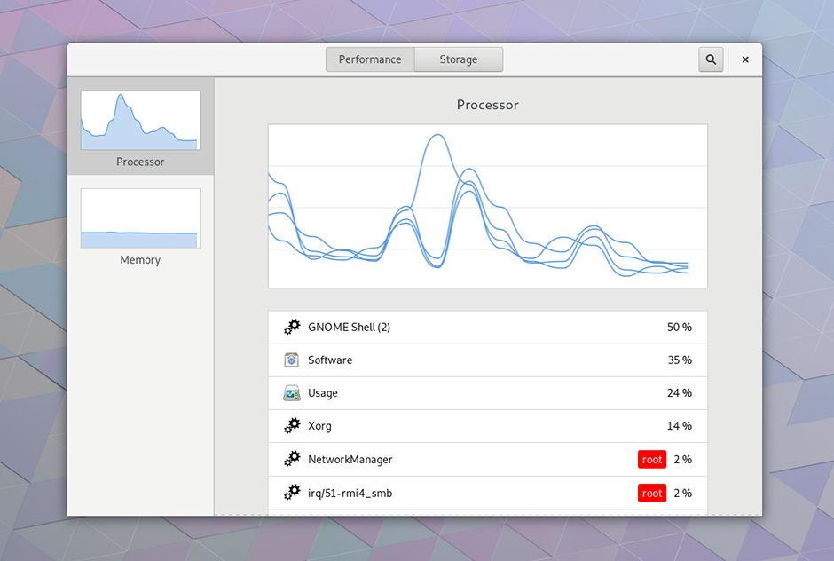 Uso (monitor de sistema) en GNOME 3.28
