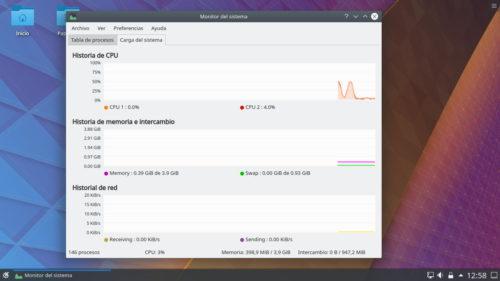 Consumo de RAM de Kubuntu 18.04.1 recién iniciado