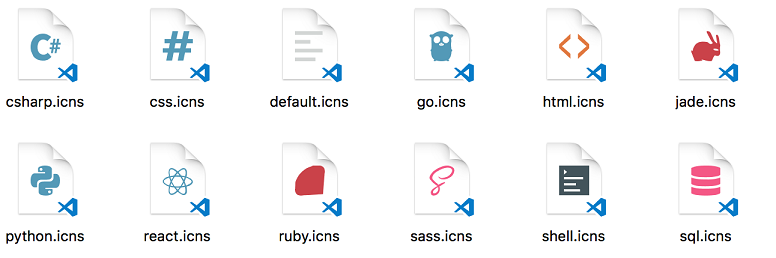 Iconos de fichero personalizados en Visual Studio Code 1.28