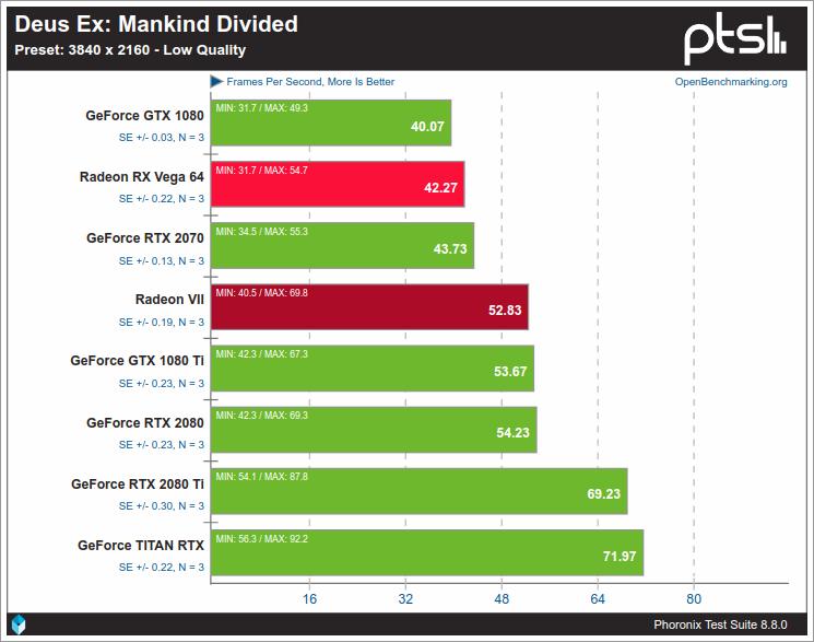 Deus Ex: Mankind Divided para Linux