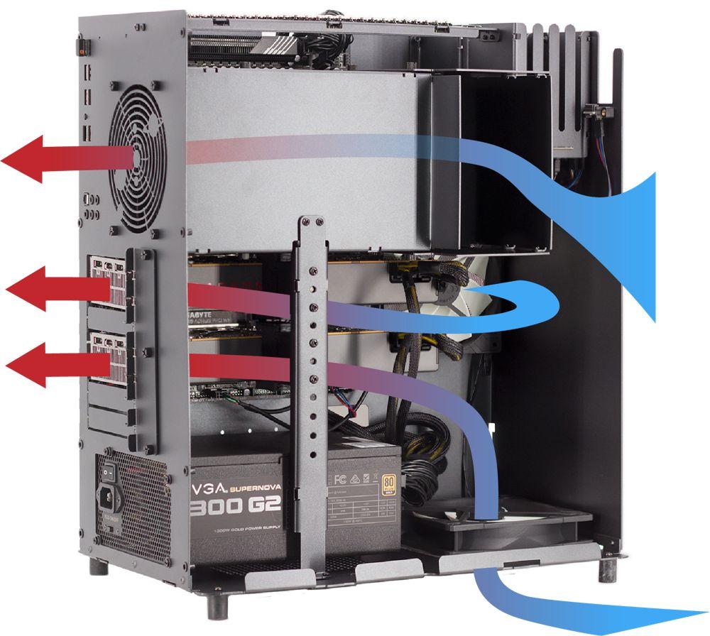 Sistema de refrigeración del Thelio Major de System76