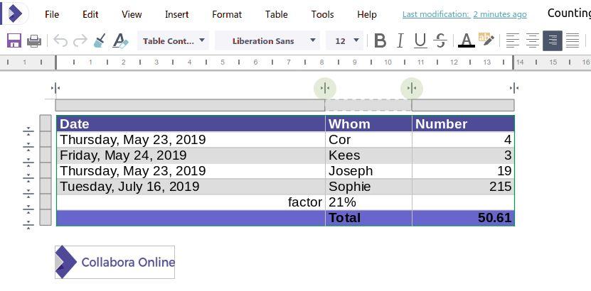 Manejo de tablas en Writter, el procesador de textos de Collabora Online 4.2