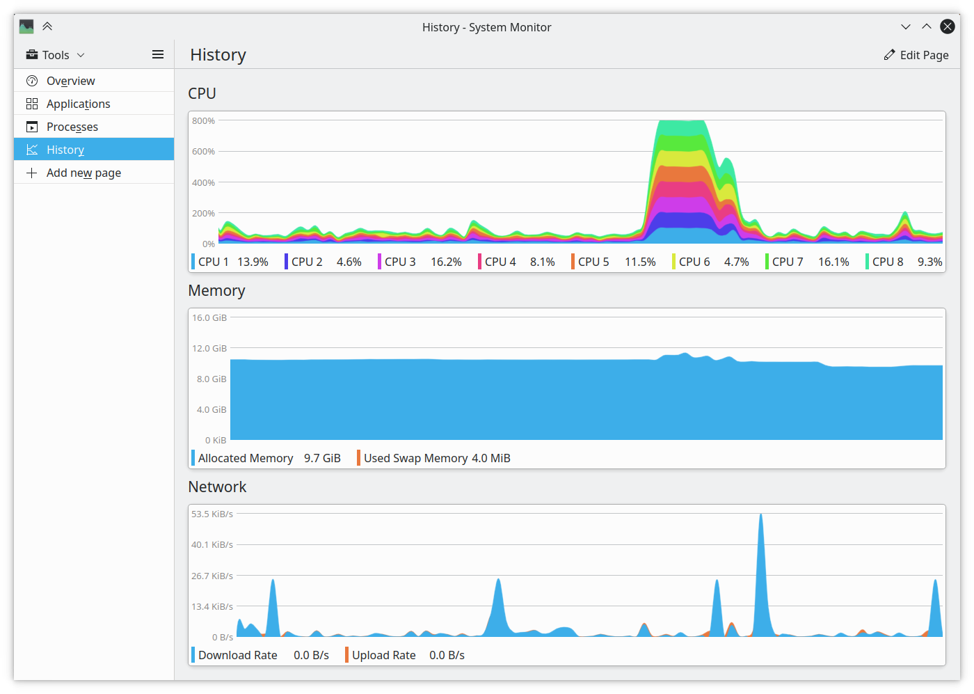 Plasma System Monitor